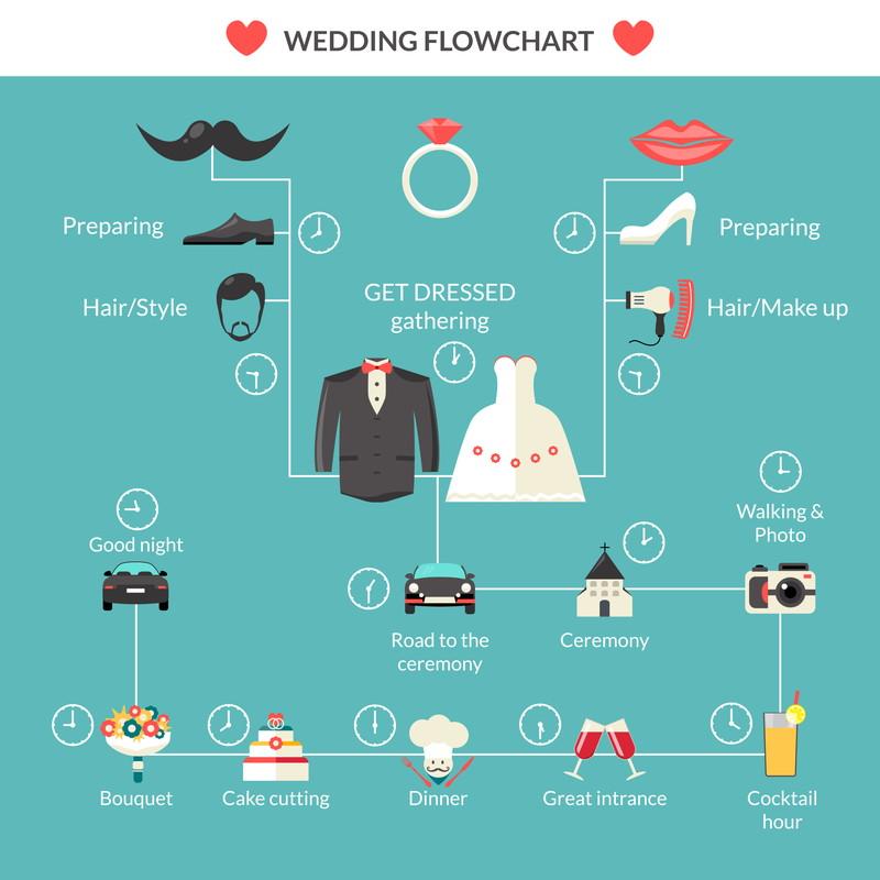 結婚式設計